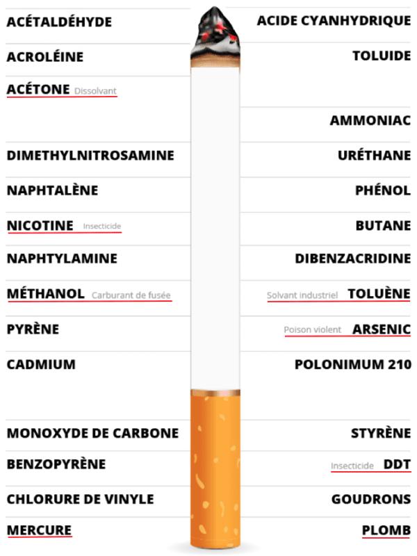 La cigarette me tue! Hypnose Thonon-le-Bains-Romain Malatier